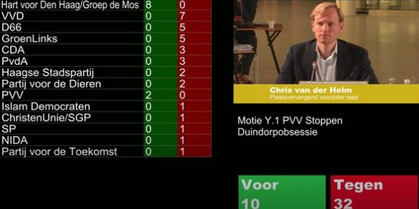 Stoppen Duindorpobsessie